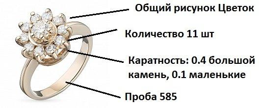 кольцо с бриллиантом Якутские бриллианты